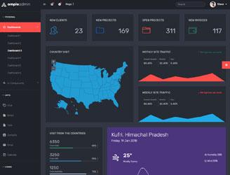 dark react dashboard template