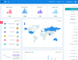 material pro react redux rtl admin dashboard template with hooks