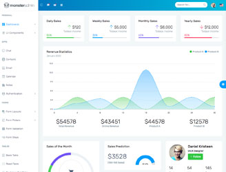 monster react redux admin dashboard template with hooks