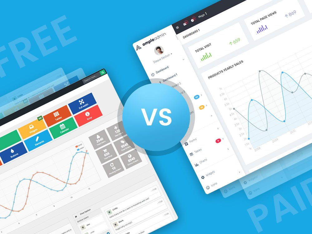 Difference between a free admin template and a paid admin template