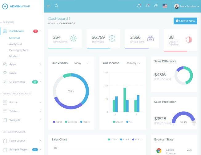 AdminWrap Bootstrap Theme