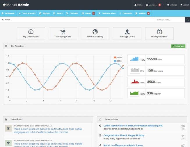 Maruti Bootstrap Admin